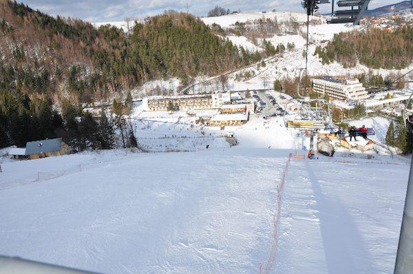 Ryter Ski Raj